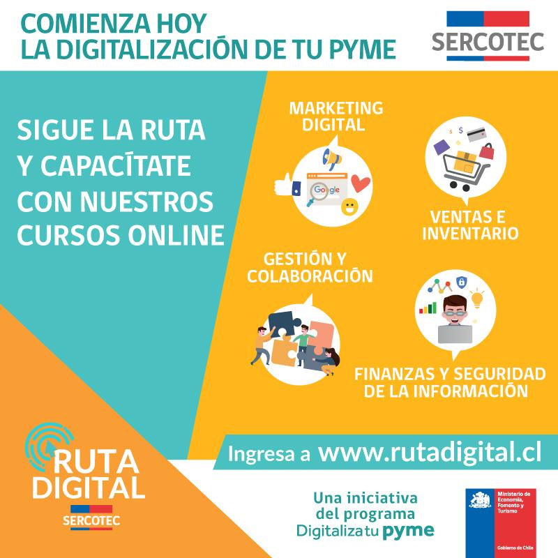 Ruta Digital